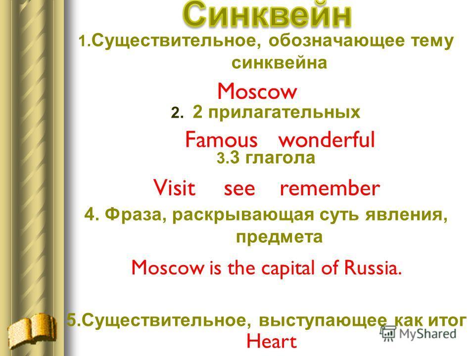 1. Существительное, обозначающее тему синквейна 2. 2 прилагательных 3. 3 глаголa 4. Фраза, раскрывающая суть явления, предмета 5.Существительное, выступающее как итог Moscow Famous wonderful Visitseeremember Moscow is the capital of Russia. Heart