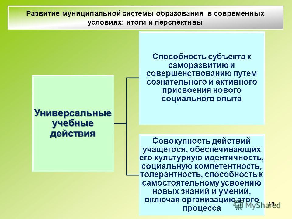 Универсальные учебные действия Способность субъекта к саморазвитию и совершенствованию путем сознательного и активного присвоения нового социального опыта Совокупность действий учащегося, обеспечивающих его культурную идентичность, социальную компете