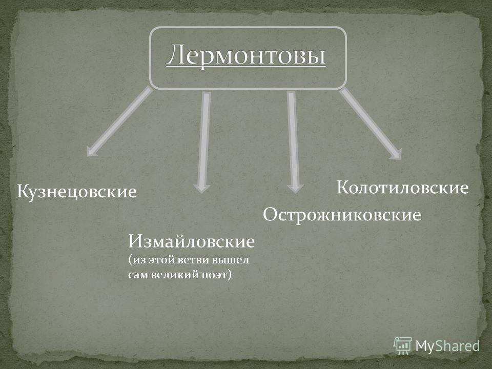 Кузнецовские Измайловские (из этой ветви вышел сам великий поэт) Острожниковские Колотиловские