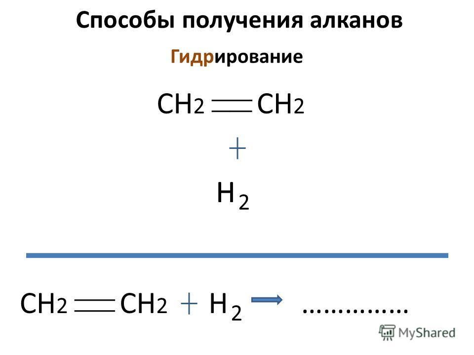 Способы получения алканов Гидрирование CH 2 HH 2 H 2 ……………