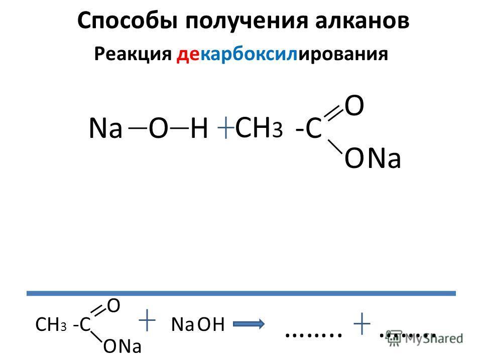 Реакция декарбоксилирования Способы получения алканов -C CH 3 O NaO OH -CCH 3 O ONa OH ……..
