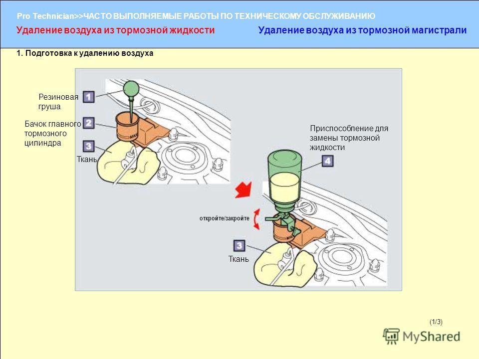 (1/2) Pro Technician>>ЧАСТО ВЫПОЛНЯЕМЫЕ РАБОТЫ ПО ТЕХНИЧЕСКОМУ ОБСЛУЖИВАНИЮ (1/3) Бачок главного тормозного цилиндра Приспособление для замены тормозной жидкости Ткань 1. Подготовка к удалению воздуха Удаление воздуха из тормозной жидкостиУдаление во