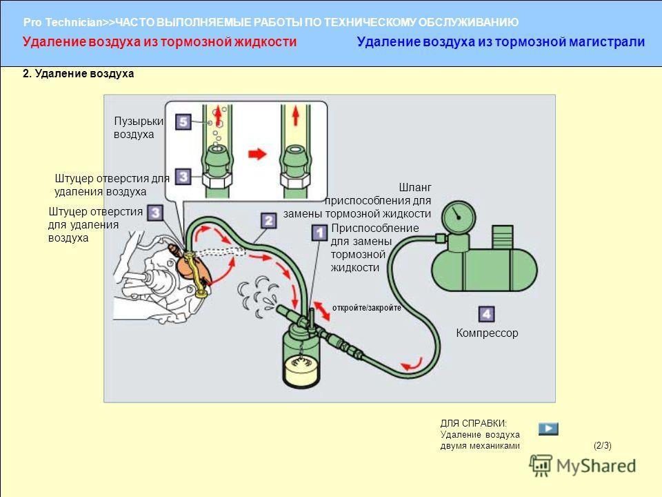 (1/2) Pro Technician>>ЧАСТО ВЫПОЛНЯЕМЫЕ РАБОТЫ ПО ТЕХНИЧЕСКОМУ ОБСЛУЖИВАНИЮ (2/3) 2. Удаление воздуха ДЛЯ СПРАВКИ: Удаление воздуха двумя механиками Удаление воздуха из тормозной жидкостиУдаление воздуха из тормозной магистрали откройте/закройте Прис