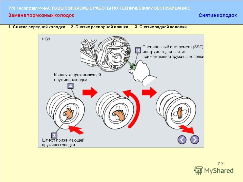(1/2) Pro Technician>>ЧАСТО ВЫПОЛНЯЕМЫЕ РАБОТЫ ПО ТЕХНИЧЕСКОМУ ОБСЛУЖИВАНИЮ (1/2) Замена тормозных колодокСнятие колодок 1. Снятие передней колодки 2. Снятие распорной планки 3. Снятие задней колодки Специальный инструмент (SST): инструмент для сняти
