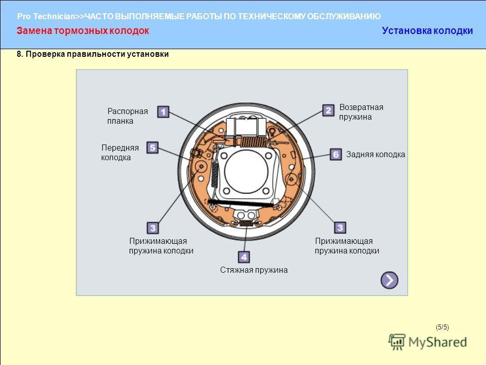 (1/2) Pro Technician>>ЧАСТО ВЫПОЛНЯЕМЫЕ РАБОТЫ ПО ТЕХНИЧЕСКОМУ ОБСЛУЖИВАНИЮ (5/5) Распорная планка Возвратная пружина Стяжная пружина Передняя колодка Задняя колодка Прижимающая пружина колодки 8. Проверка правильности установки Замена тормозных коло