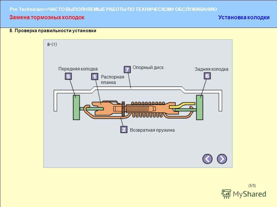 (1/2) Pro Technician>>ЧАСТО ВЫПОЛНЯЕМЫЕ РАБОТЫ ПО ТЕХНИЧЕСКОМУ ОБСЛУЖИВАНИЮ (5/5) Распорная планка Возвратная пружина Задняя колодка Передняя колодка 8. Проверка правильности установки Замена тормозных колодокУстановка колодки Опорный диск