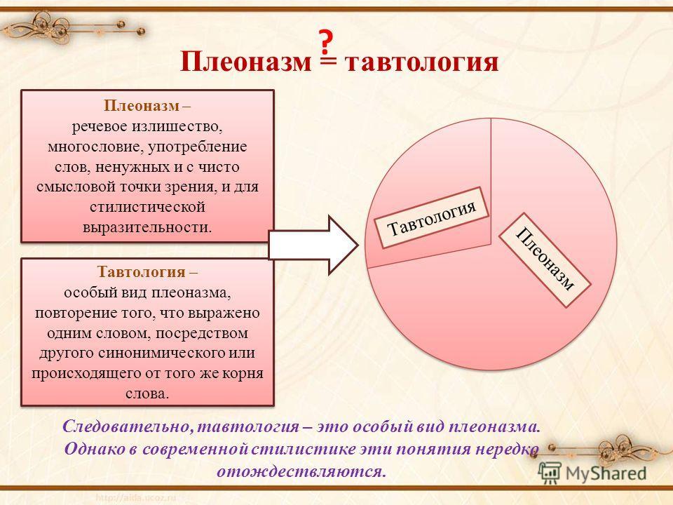 Плеоназм = тавтология Плеоназм – речевое излишество, многословие, употребление слов, ненужных и с чисто смысловой точки зрения, и для стилистической выразительности. Плеоназм – речевое излишество, многословие, употребление слов, ненужных и с чисто см
