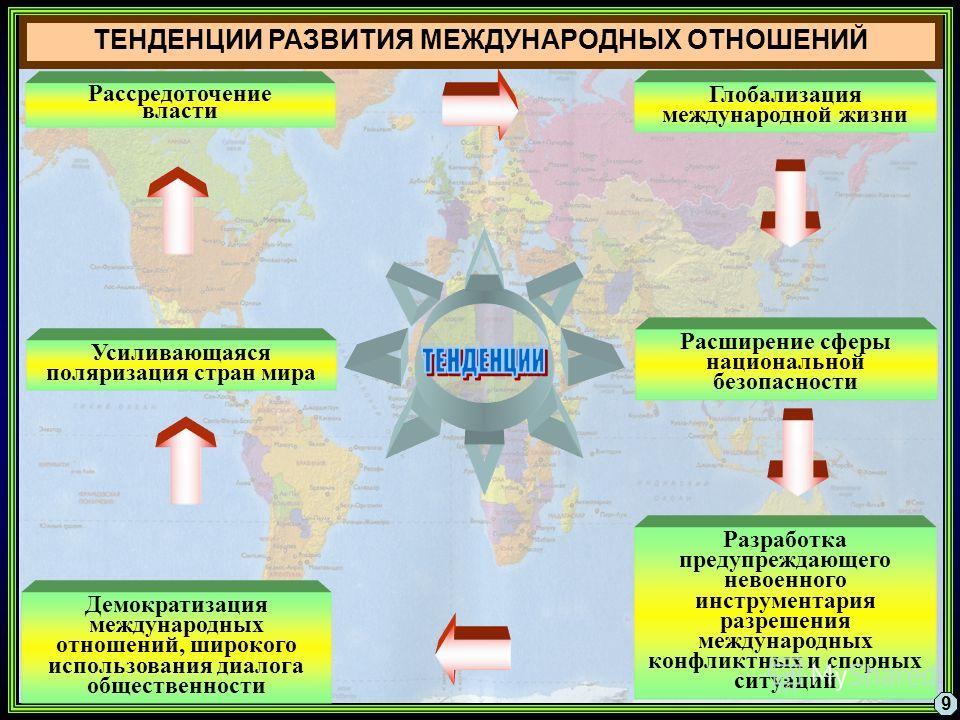 Глобализация и национальная безопасность. шпаргалка по политологии