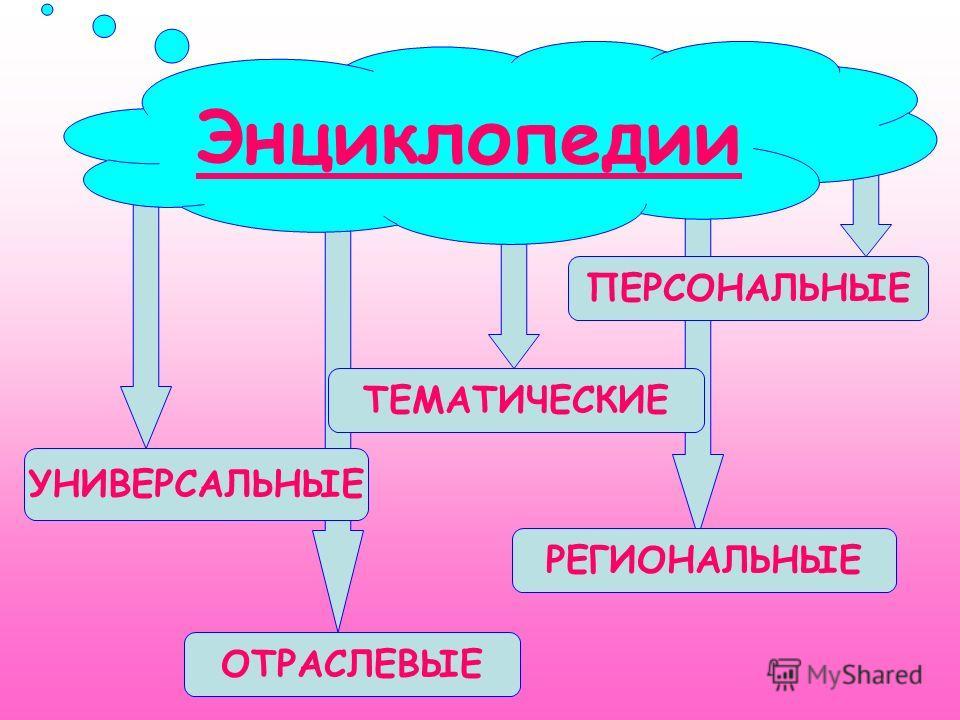 Энциклопедия Главный путеводитель по сокровищам знаний