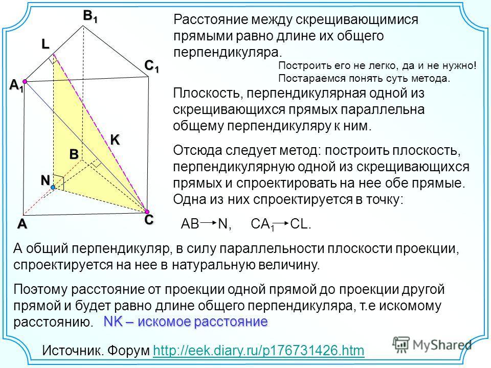 NK – искомое расстояние Поэтому расстояние от проекции одной прямой до проекции другой прямой и будет равно длине общего перпендикуляра, т.е искомому расстоянию. Отсюда следует метод: построить плоскость, перпендикулярную одной из скрещивающихся прям
