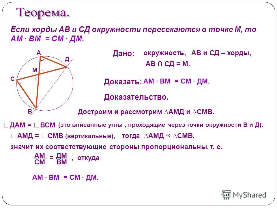 Если хорды АВ и СД окружности пересекаются в точке М, то АМ ВМ = СМ ДМ. В Д А С М Дано: окружность,АВ и СД – хорды, АВ СД = М. Доказать: АМ ВМ = СМ ДМ. Доказательство. Достроим и рассмотрим АМД и СМВ. ДАМ = ВСМ АМД = СМВ (вертикальные), тогда АМД СМВ