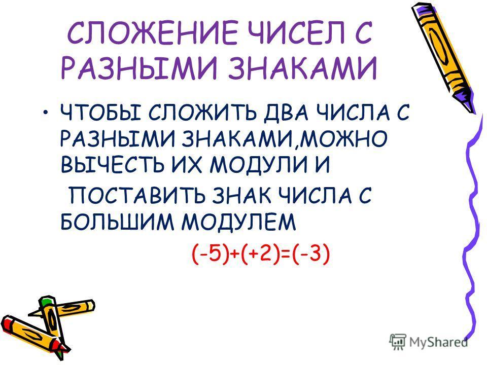 СЛОЖЕНИЕ ЧИСЕЛ С РАЗНЫМИ ЗНАКАМИ ЧТОБЫ СЛОЖИТЬ ДВА ЧИСЛА С РАЗНЫМИ ЗНАКАМИ,МОЖНО ВЫЧЕСТЬ ИХ МОДУЛИ И ПОСТАВИТЬ ЗНАК ЧИСЛА С БОЛЬШИМ МОДУЛЕМ (-5)+(+2)=(-3)