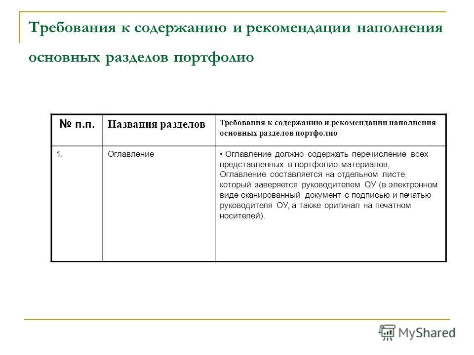 Требования к содержанию и рекомендации наполнения основных разделов портфолио п.п. Названия разделов Требования к содержанию и рекомендации наполнения основных разделов портфолио 1.Оглавление Оглавление должно содержать перечисление всех представленн