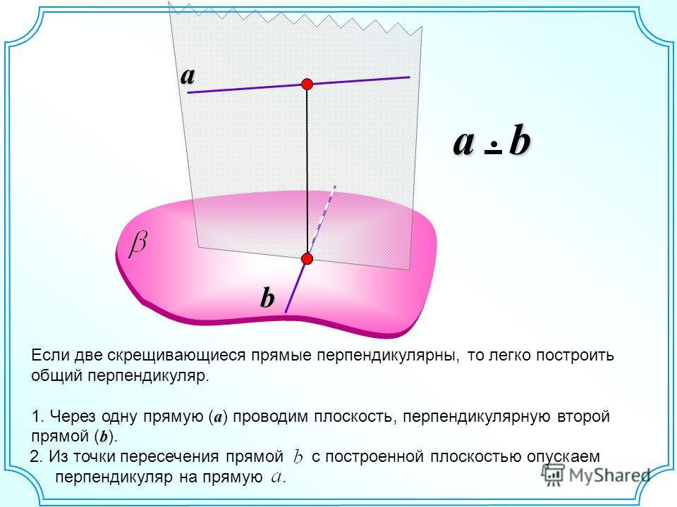 a b a b Если две скрещивающиеся прямые перпендикулярны, то легко построить общий перпендикуляр. a b 1. Через одну прямую ( a ) проводим плоскость, перпендикулярную второй прямой ( b ). 2. Из точки пересечения прямой с построенной плоскостью опускаем