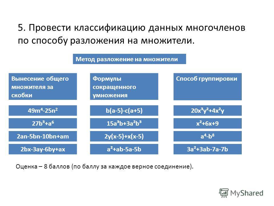 Метод разложение на множители Вынесение общего множителя за скобки Формулы сокращенного умножения Способ группировки Оценка – 8 баллов (по баллу за каждое верное соединение). 5. Провести классификацию данных многочленов по способу разложения на множи