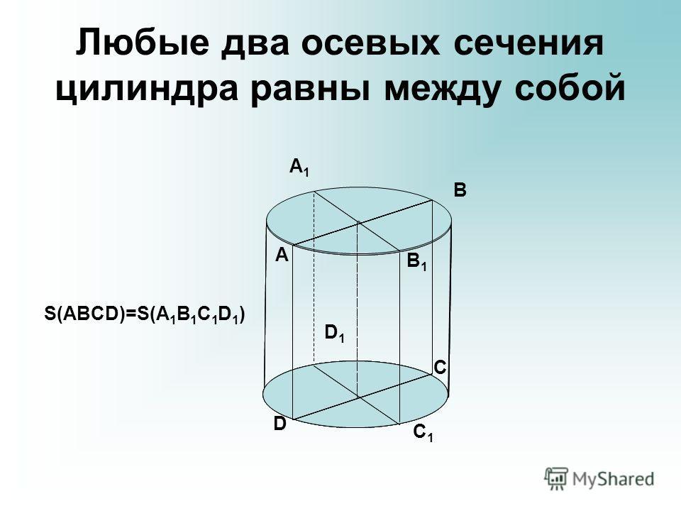 Любые два осевых сечения цилиндра равны между собой A B C D A1A1 B1B1 C1C1 D1D1 S(ABCD)=S(A 1 B 1 C 1 D 1 )