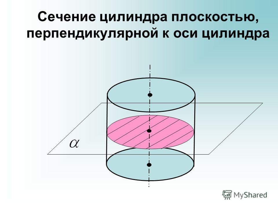 Сечение цилиндра плоскостью, перпендикулярной к оси цилиндра