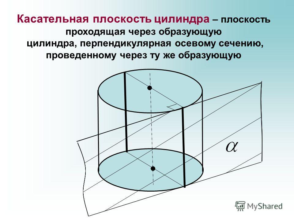 Касательная плоскость цилиндра – плоскость проходящая через образующую цилиндра, перпендикулярная осевому сечению, проведенному через ту же образующую