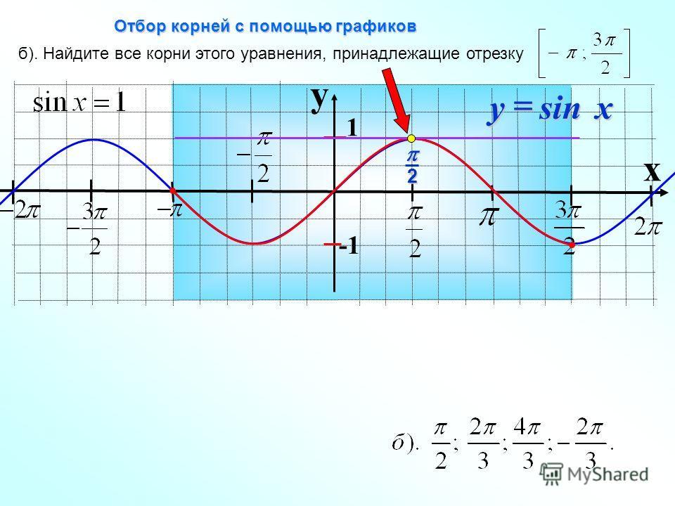 y x 1 sin xy б). Найдите все корни этого уравнения, принадлежащие отрезку Отбор корней с помощью графиков 2
