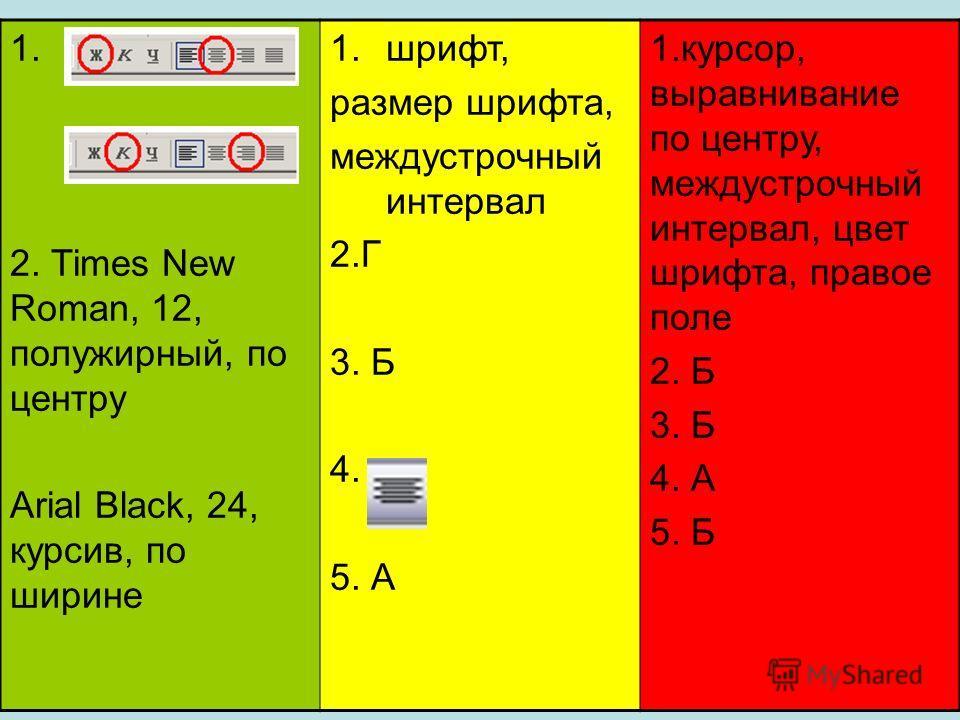 1. 2. Times New Roman, 12, полужирный, по центру Arial Black, 24, курсив, по ширине 1.шрифт, размер шрифта, междустрочный интервал 2.Г 3. Б 4. 5. А 1.курсор, выравнивание по центру, междустрочный интервал, цвет шрифта, правое поле 2. Б 3. Б 4. А 5. Б