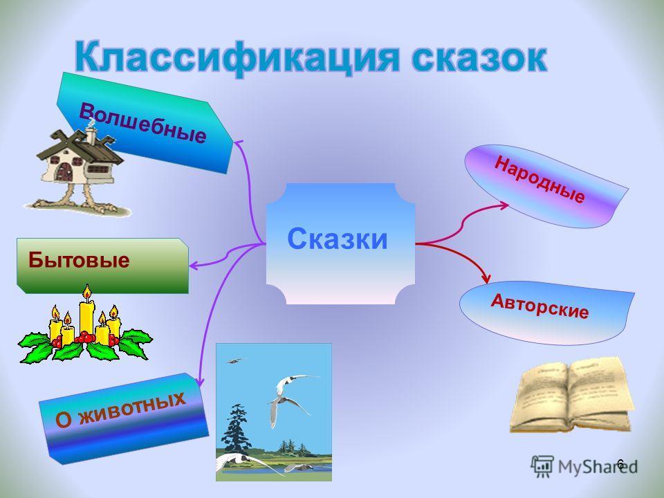 Сказки Волшебные Бытовые О животных Народные Авторские 6