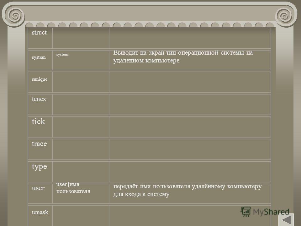 struct system Выводит на экран тип операционной системы на удаленном компьютере sunique tenex tick trace type user user [имя пользователя передаёт имя пользователя удалённому компьютеру для входа в систему umask