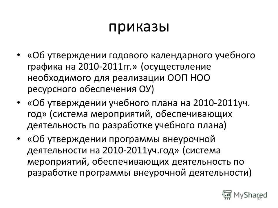 приказы «Об утверждении годового календарного учебного графика на 2010-2011гг.» (осуществление необходимого для реализации ООП НОО ресурсного обеспечения ОУ) «Об утверждении учебного плана на 2010-2011уч. год» (система мероприятий, обеспечивающих дея
