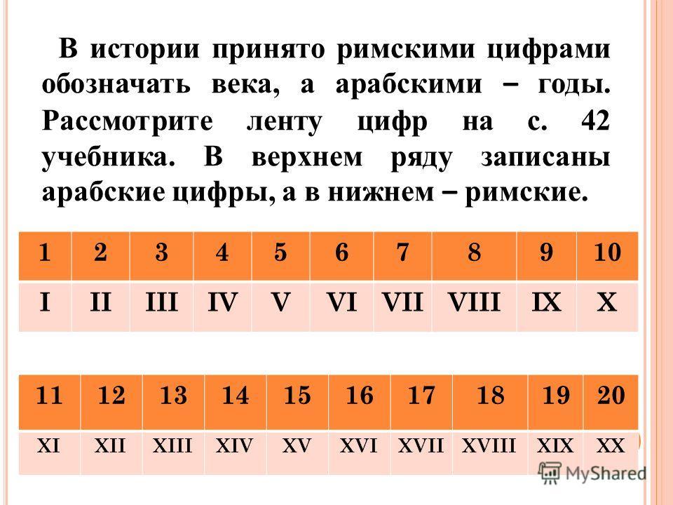 В истории принято римскими цифрами обозначать века, а арабскими – годы. Рассмотрите ленту цифр на с. 42 учебника. В верхнем ряду записаны арабские цифры, а в нижнем – римские. 12345678910 IIIIIIIVVVIVIIVIIIIXX 11121314151617181920 XIXIIXIIIXIVXVXVIXV