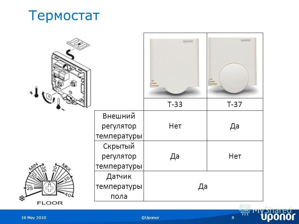 18 May 2010©Uponor8 Термостат T-33T-37 Внешний регулятор температуры НетДа Скрытый регулятор температуры ДаНет Датчик температуры пола Да