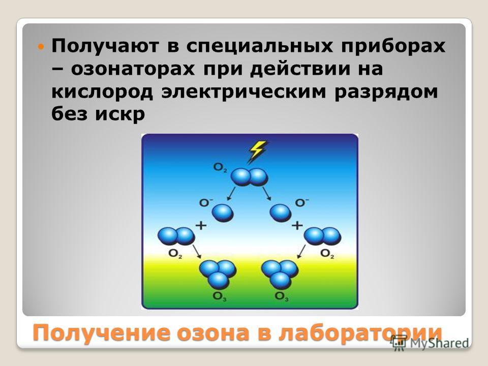 Получение озона в лаборатории Получают в специальных приборах – озонаторах при действии на кислород электрическим разрядом без искр