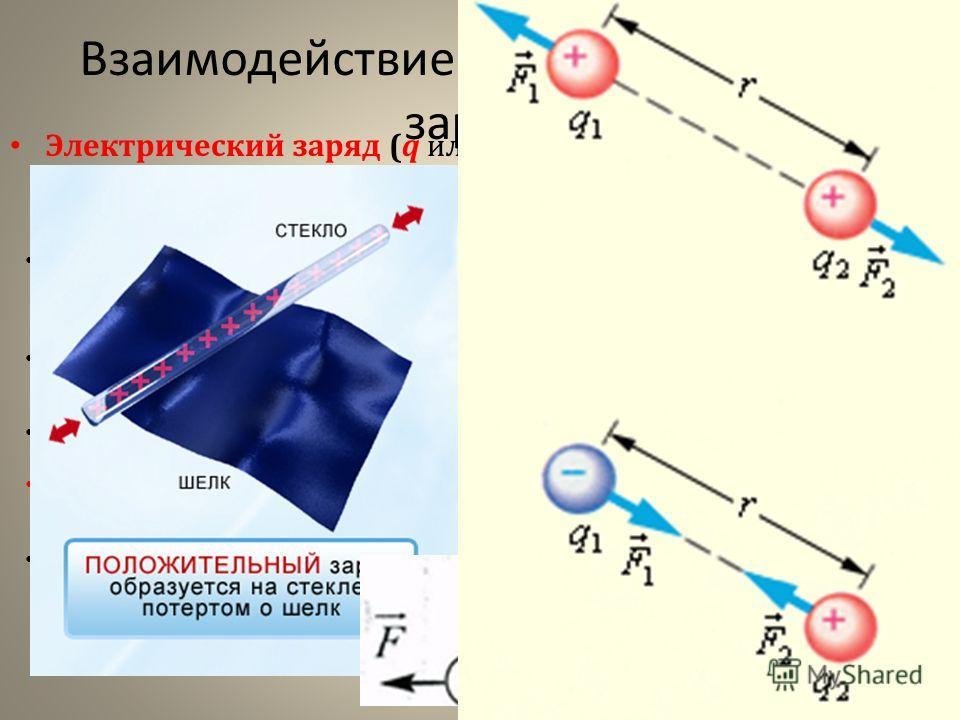 Взаимодействие зарядов. Два вида заряда Электрический заряд (q или Q)– это физическая величина, характеризующая свойство частиц или тел вступать в электромагнитные силовые взаимодействия Существует два рода электрических зарядов, условно названных по