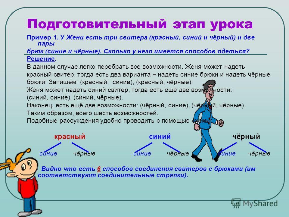 Подготовительный этап урока Пример 1. У Жени есть три свитера (красный, синий и чёрный) и две пары брюк (синие и чёрные). Сколько у него имеется способов одеться? Решение. В данном случае легко перебрать все возможности. Женя может надеть красный сви