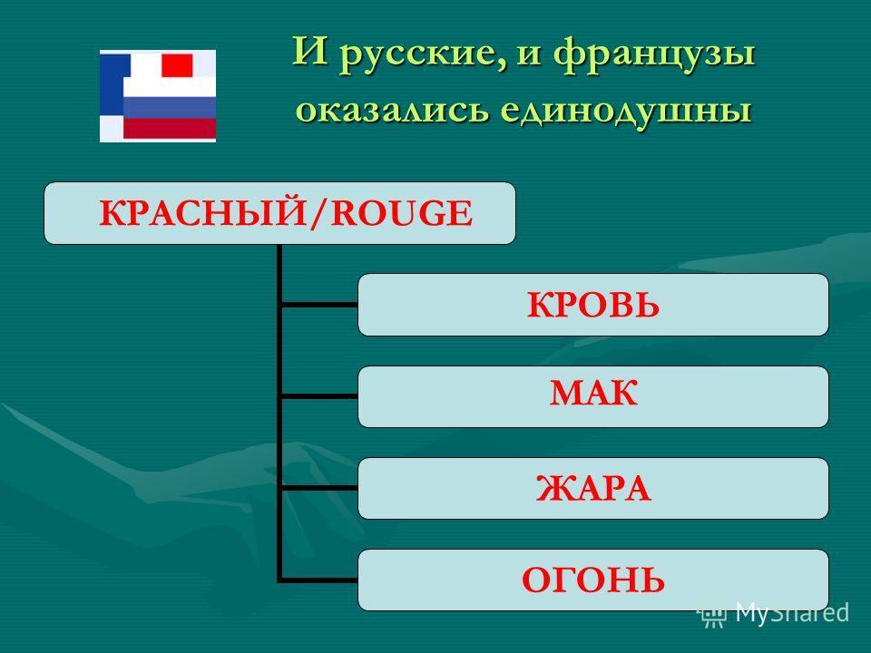 И русские, и французы оказались единодушны И русские, и французы оказались единодушны КРАСНЫЙ/ROUGE КРОВЬ МАК ЖАРА ОГОНЬ