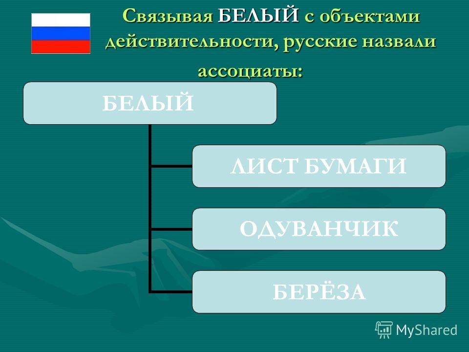 Связывая БЕЛЫЙ с объектами действительности, русские назвали ассоциаты: Связывая БЕЛЫЙ с объектами действительности, русские назвали ассоциаты: БЕЛЫЙ ЛИСТ БУМАГИ ОДУВАНЧИК БЕРЁЗА