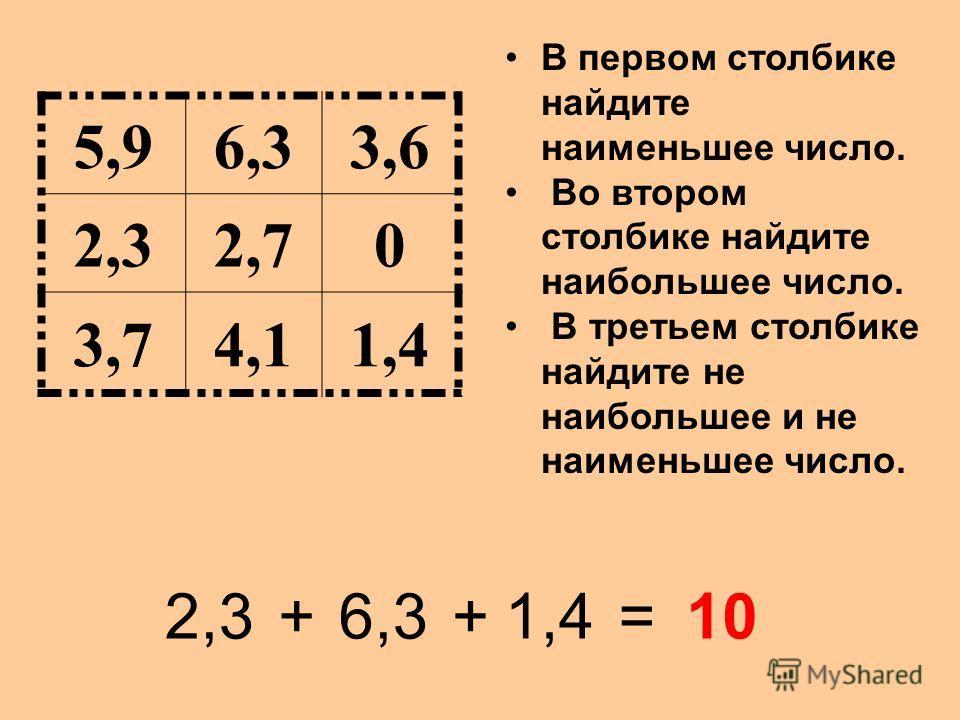 5,96,33,6 2,32,70 3,74,11,4 В первом столбике найдите наименьшее число. Во втором столбике найдите наибольшее число. В третьем столбике найдите не наибольшее и не наименьшее число. 2,36,31,4++=10