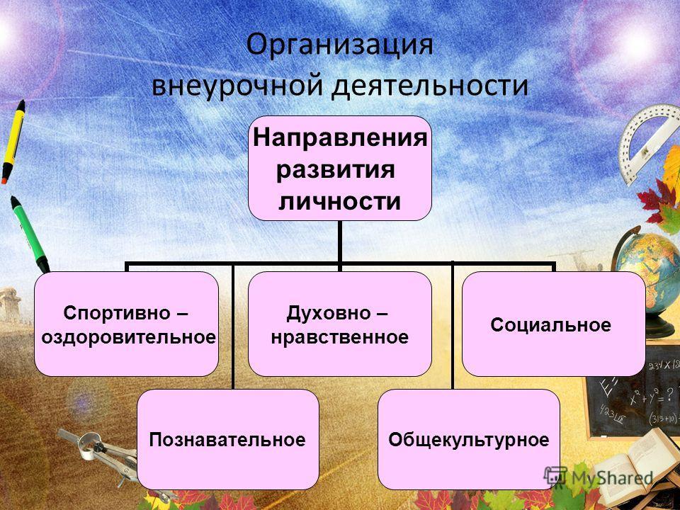 собрание родительское знакомство с фгос с презентацией