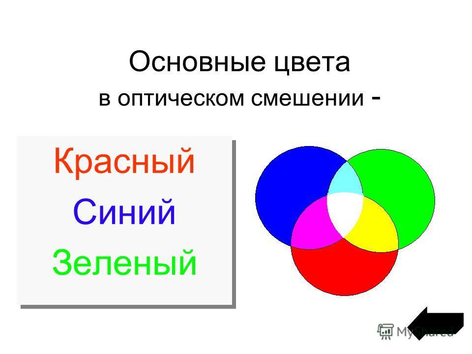 Основные цвета в оптическом смешении - Красный Синий Зеленый Красный Синий Зеленый