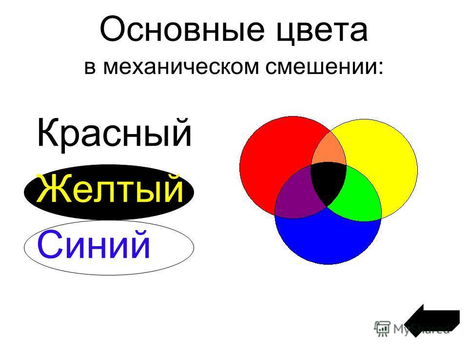 Основные цвета в механическом смешении: Красный Желтый Синий