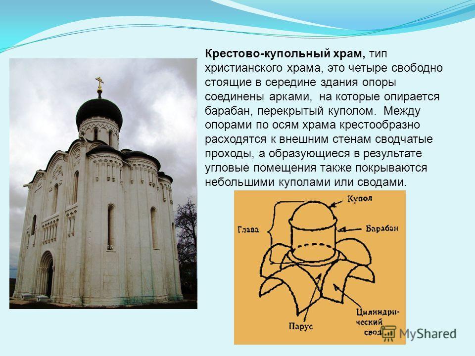 Крестово-купольный храм, тип христианского храма, это четыре свободно стоящие в середине здания опоры соединены арками, на которые опирается барабан, перекрытый куполом. Между опорами по осям храма крестообразно расходятся к внешним стенам сводчатые