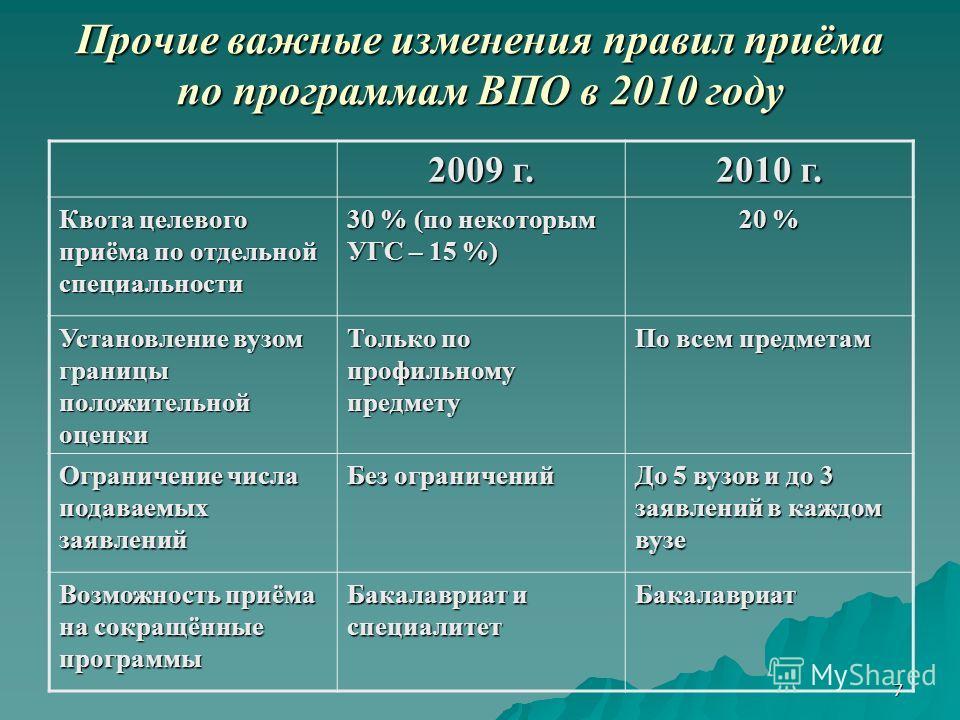 7 Прочие важные изменения правил приёма по программам ВПО в 2010 году 2009 г. 2010 г. Квота целевого приёма по отдельной специальности 30 % (по некоторым УГС – 15 %) 20 % Установление вузом границы положительной оценки Только по профильному предмету