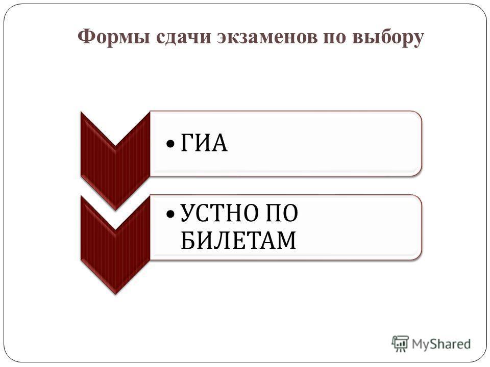 Формы сдачи экзаменов по выбору ГИА УСТНО ПО БИЛЕТАМ