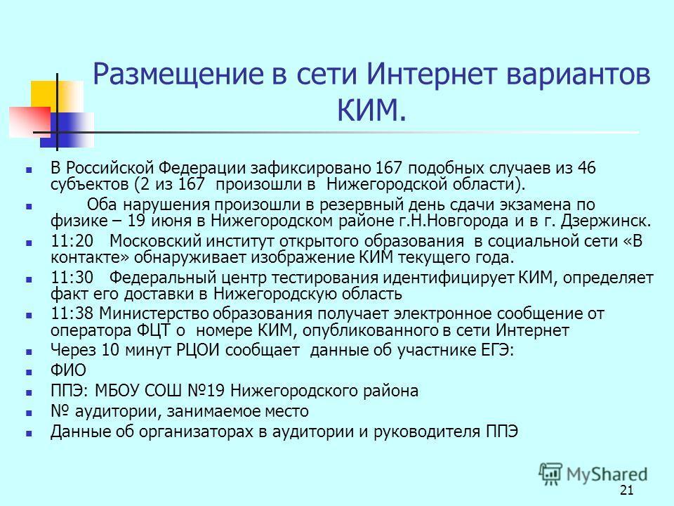 21 Размещение в сети Интернет вариантов КИМ. В Российской Федерации зафиксировано 167 подобных случаев из 46 субъектов (2 из 167 произошли в Нижегородской области). Оба нарушения произошли в резервный день сдачи экзамена по физике – 19 июня в Нижегор