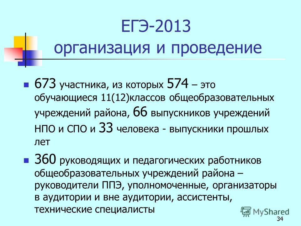 34 ЕГЭ-2013 673 участника, из которых 574 – это обучающиеся 11(12)классов общеобразовательных учреждений района, 66 выпускников учреждений НПО и СПО и 33 человека - выпускники прошлых лет 360 руководящих и педагогических работников общеобразовательны