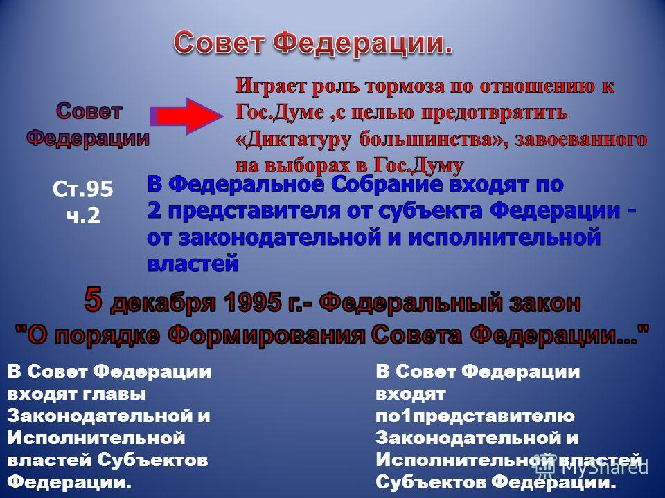Ст.95 ч.2 В Совет Федерации входят главы Законодательной и Исполнительной властей Субъектов Федерации. В Совет Федерации входят по1представителю Законодательной и Исполнительной властей Субъектов Федерации.
