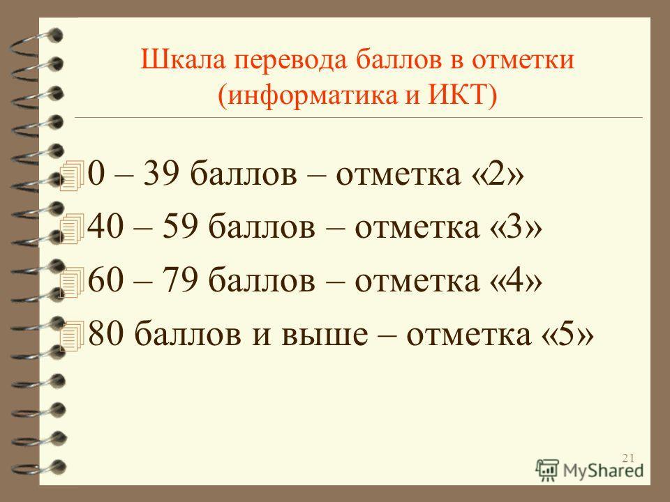21 Шкала перевода баллов в отметки (информатика и ИКТ) 4 0 – 39 баллов – отметка «2» 4 40 – 59 баллов – отметка «3» 4 60 – 79 баллов – отметка «4» 4 80 баллов и выше – отметка «5»
