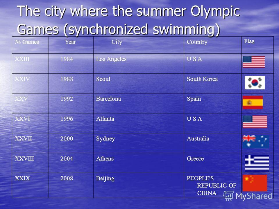 The city where the summer Olympic Games (synchronized swimming) Games Year CityCountry Flag XXIII 1984Los AngelesU S A XXIV 1988SeoulSouth Korea XXV 1992BarcelonaSpain XXVI 1996AtlantaU S A XXVII 2000SydneyAustralia XXVIII 2004AthensGreece XXIX 2008B