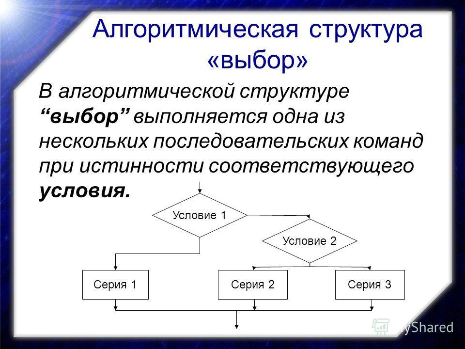 Алгоритмическая структура «выбор» В алгоритмической структуревыбор выполняется одна из нескольких последовательских команд при истинности соответствующего условия. Условие 1 Условие 2 Серия 1 Серия 3 Серия 2