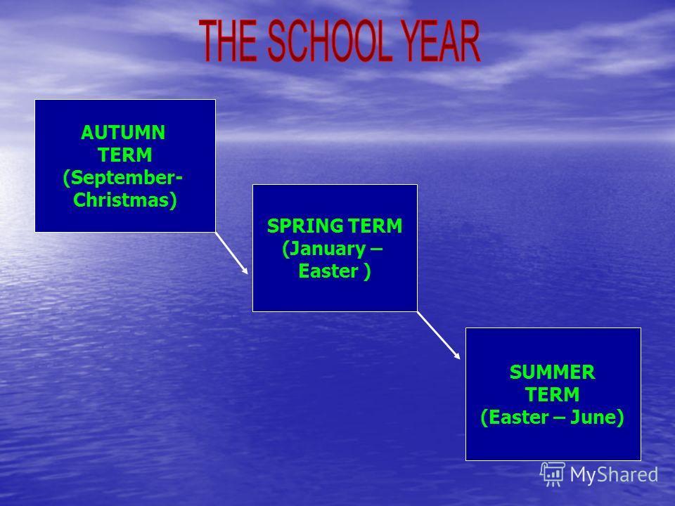 AUTUMN TERM (September- Christmas) SPRING TERM (January – Easter ) SUMMER TERM (Easter – June)