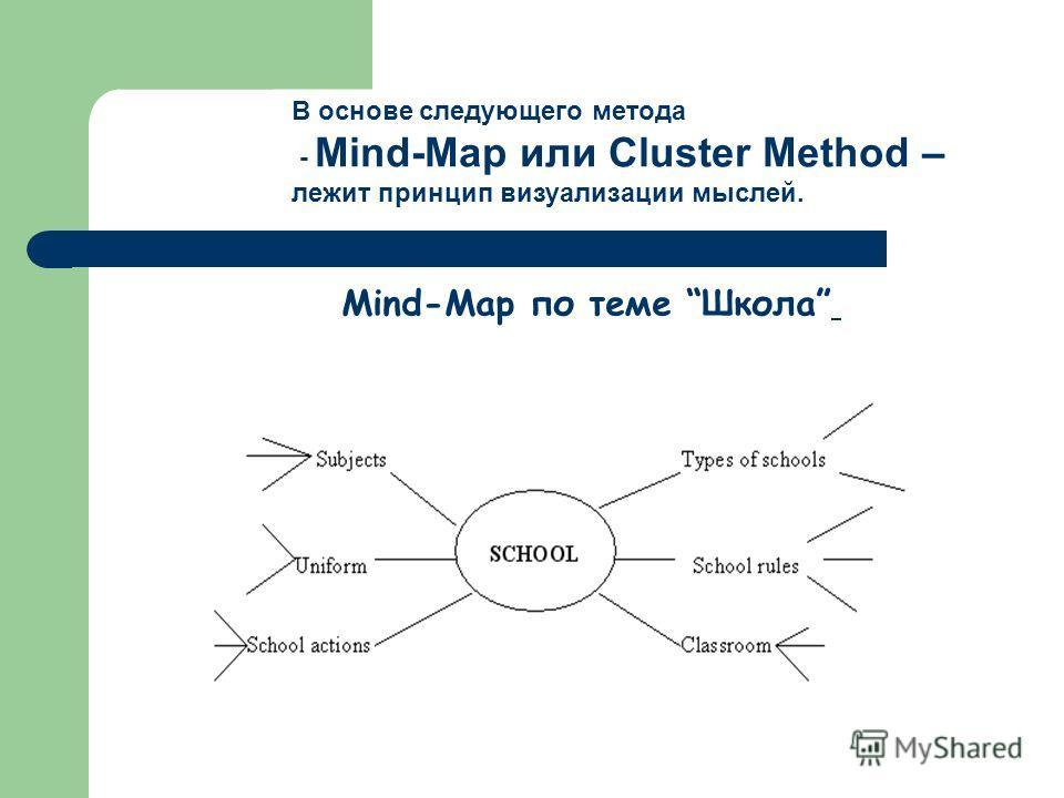 В основе следующего метода - Mind-Map или Cluster Method – лежит принцип визуализации мыслей. Mind-Map по теме Школа