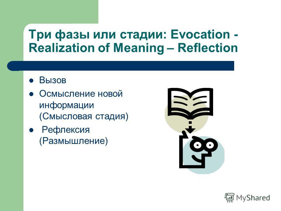 Три фазы или стадии: Evocation - Realization of Meaning – Reflection Вызов Осмысление новой информации (Смысловая стадия) Рефлексия (Размышление)